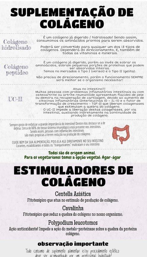 Colágenos-e-UCII-vanessalobatonutricionista-atualizadol Um resumo prático dos novos Colágenos